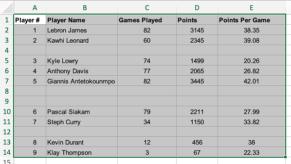 Select Dataset in Excel