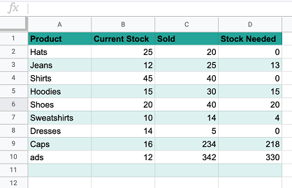 Alternatively Colored Rows Table in Google Sheets