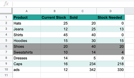 Coloring Over Colored Table in Google Sheets